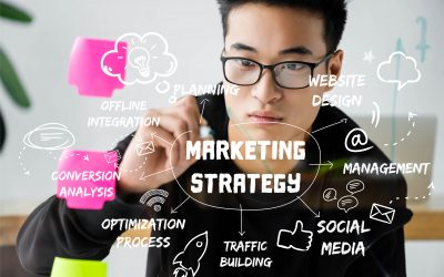 How Marketing Affects Your Gig